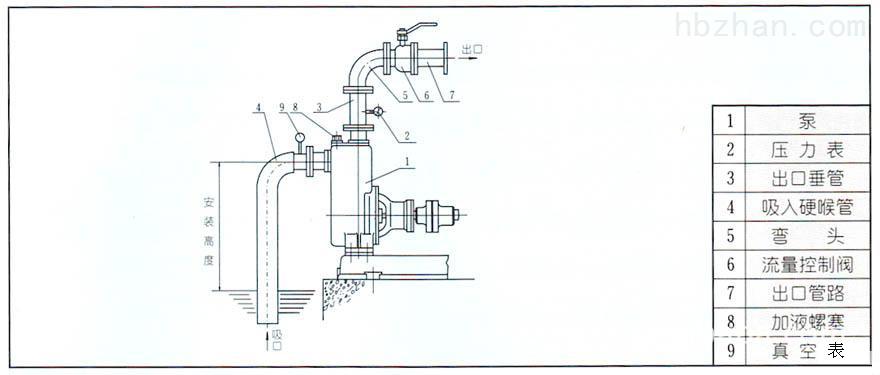 卷阀门电机接线图
