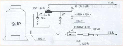 气体安全阀 供应启闭阀  锅炉启闭阀安装与使用:     1,系统回水与图片