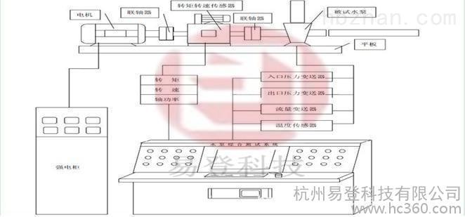 水泵信号控制电路图