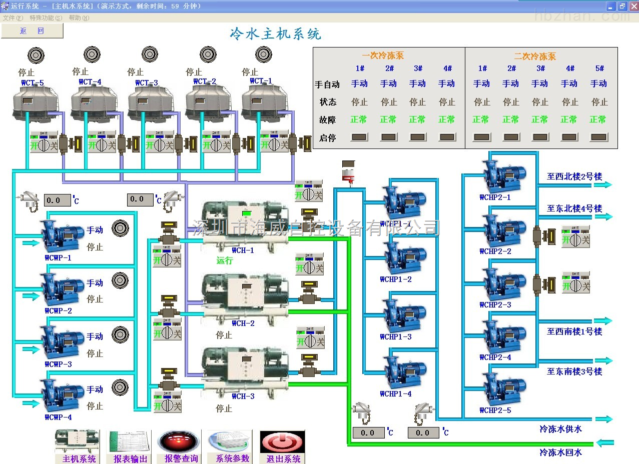 中央空调ddc节能控制系统