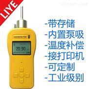 便攜式氨氣檢測儀