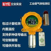 在線式氫氣報警儀生產廠