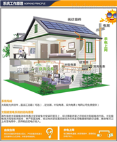 内蒙古包头建光伏电站享补贴稳收益分布式光伏发电