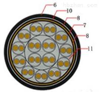 軟芯屏蔽電纜RVVP 12*0.75