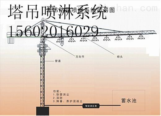 扬中句容泰州塔吊喷淋系统