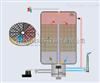 RTO蓄熱式熱氧化器