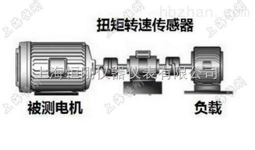 高转速动态扭矩测试仪-0.5N.m测试动态扭矩仪器厂家