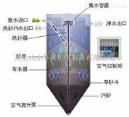 河南洛阳机械过滤器设备适用范围