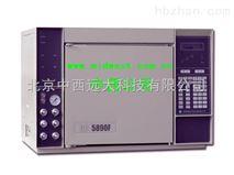 中西(LQS)气象色谱仪 型号:NK011-GC-5890F库号:M402909