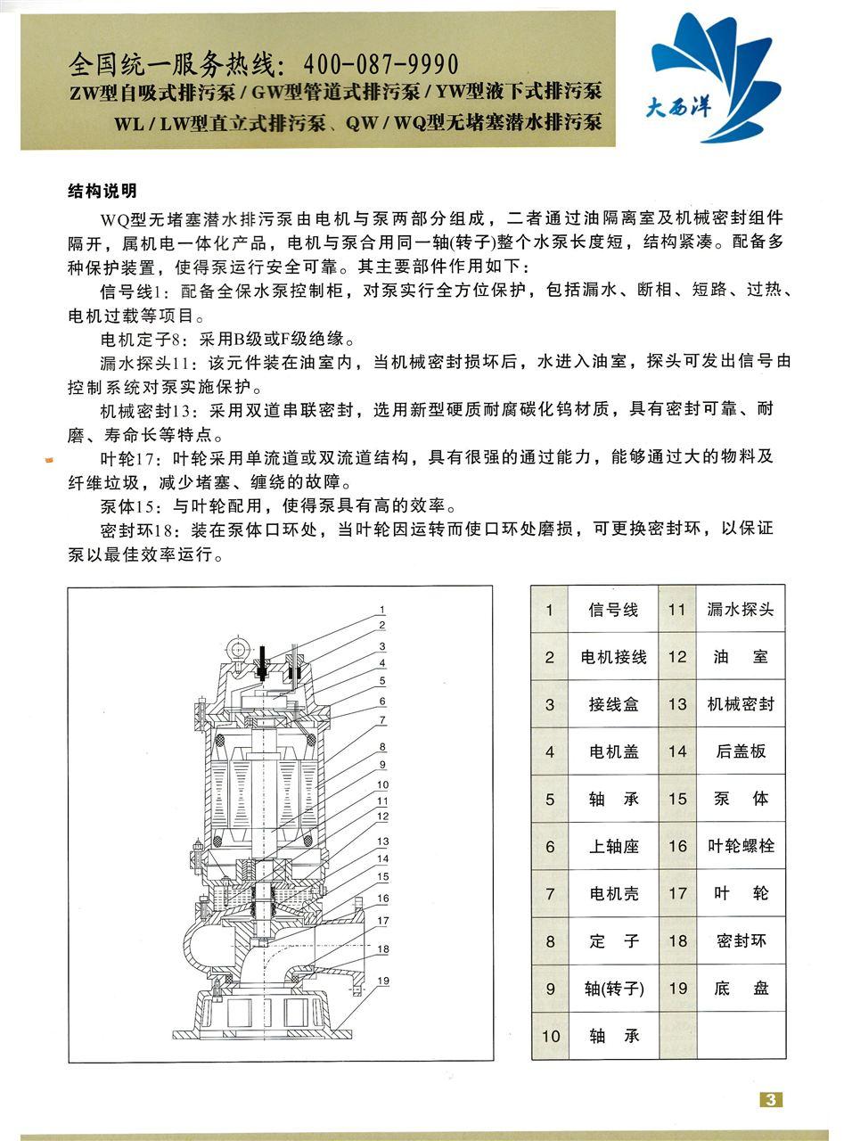 排污泵电子样本及潜水排污泵相关系列产品电子样册
