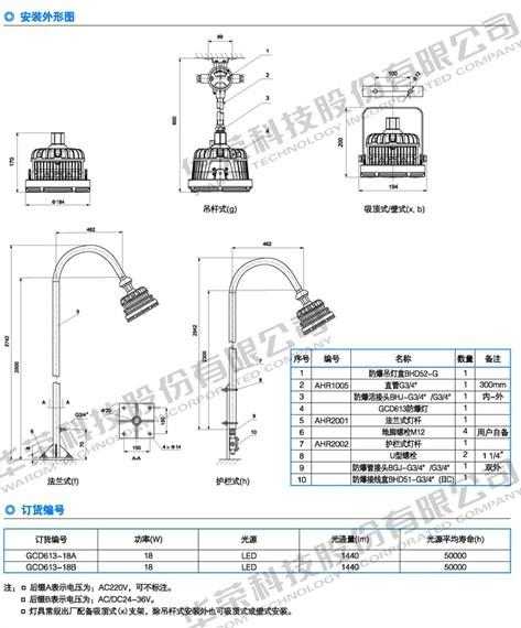 3按照箱内的接线图分别接好灯具和电源引入电缆
