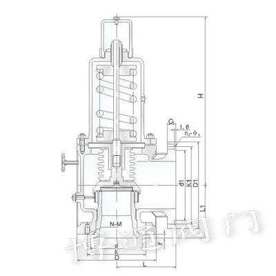 变动背压不影响安全阀的整定压力,且波纹管对弹簧等阀盖内的里零件起图片