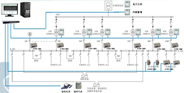 电路 电路图 电子 设计 素材 原理图 766_389