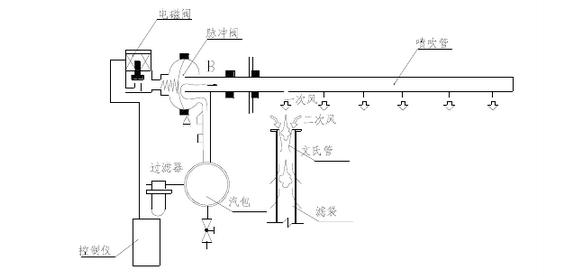 脉冲袋式除尘器工作原理