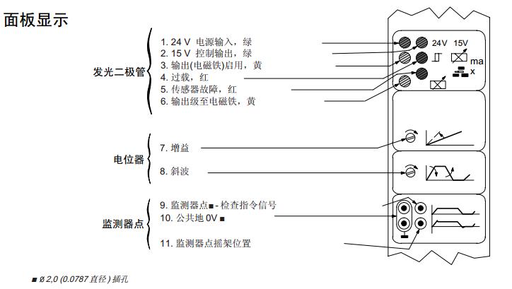 edc17v54电路图