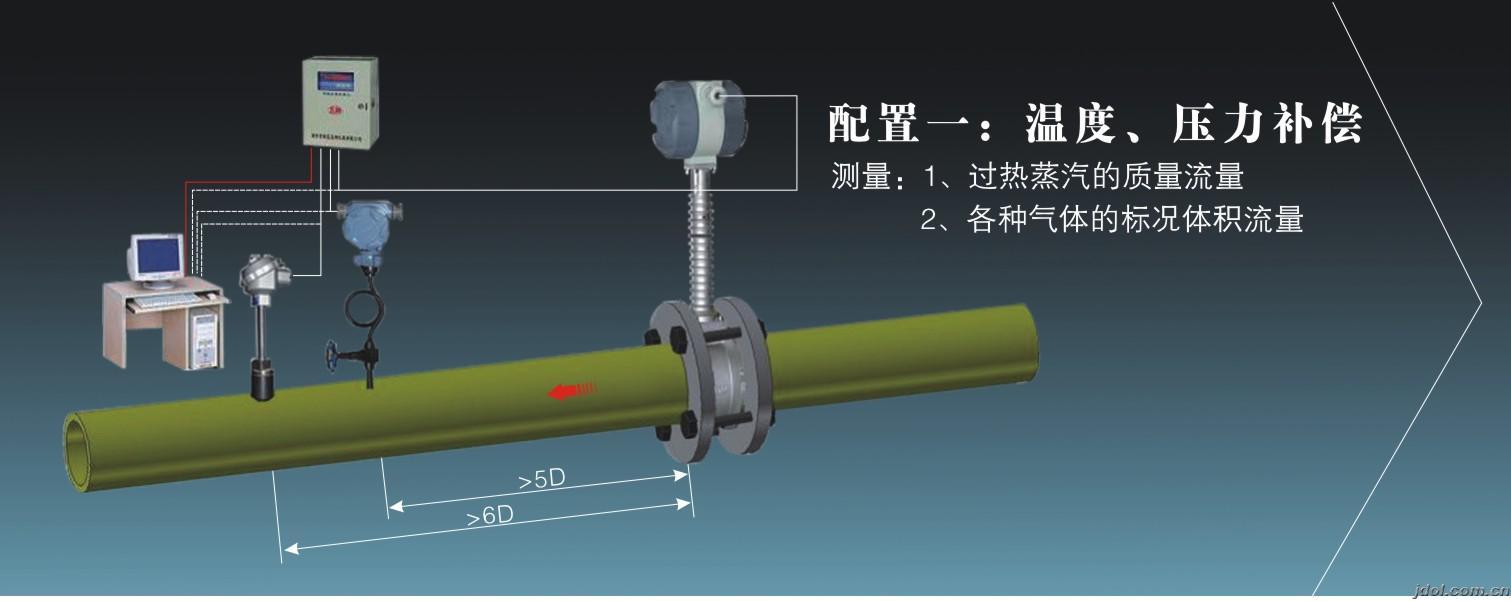 > 氨气流量计    p   普通型 b   防爆型 输出信号   1   脉冲输出 2