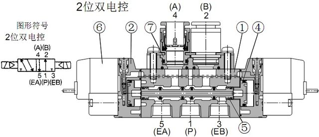smc五通电磁阀结构图