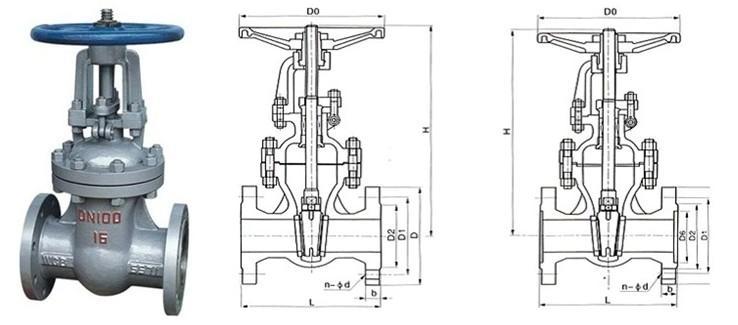 z41h z41h手动闸阀 手动闸阀结构图