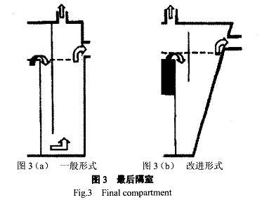 关于对abr反应器工程设计的介绍说明
