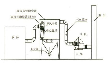 电路 电路图 电子 原理图 450_280