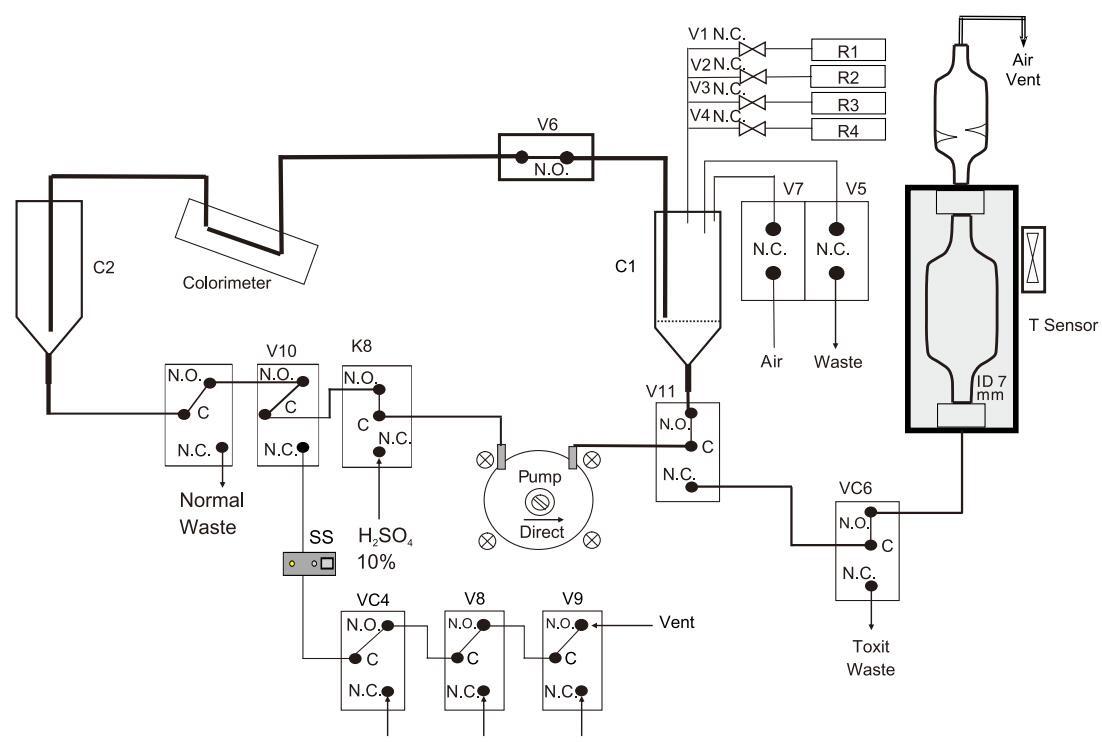 意大利希思迪Micromac C总锰在线分析仪,甲醛肟光度法总锰分析仪 技术概括: 测量原理: 甲醛肟光度法 光 度 计: 470nm双光束光度计 测量范围: 0~0.1/0.2/0.3/2/5mg/l,可定制 重 复 性: 2% 零点漂移: ±5% 量程漂移: ±5% 分辨率 0.001 意大利希思迪Micromac C总锰在线分析仪,甲醛肟光度法总锰分析仪优点 超量程自动稀释再分析。 漏液自动检测报警。 汉化版触摸屏操作界面,操作维护简洁。 具有自诊断功能,能识别是否