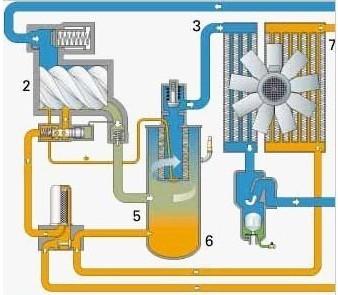 带动压缩机曲轴旋转,通过曲柄杆机构转化为活塞在气缸内作往复运动.图片