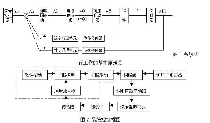 电路 电路图 电子 设计 素材 原理图 683_402