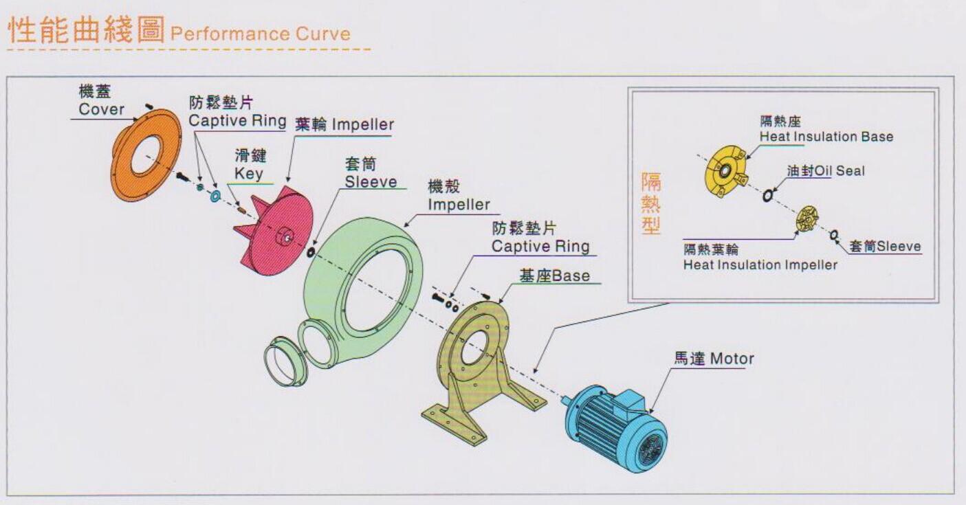 小型<strong><strong></strong></strong>PF150-3