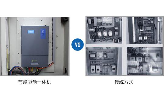 5, 安装接线简便 集空压机驱动,控制,保护电路于一体,免安装接触器