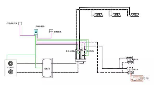 空气源热泵两联供地板制冷系统设计方案及运行实录