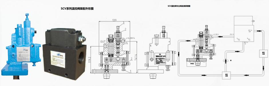 scv-130-195-1/4机车阀图片