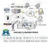 SCS-数字式电子汽车衡磅秤/采用进口抟感器/50T数字式电子汽车衡
