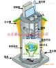 KWBZ-100绵阳一体化雨水提升泵站